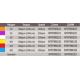 فایل روتاری فایل روتای IMD Mtaper